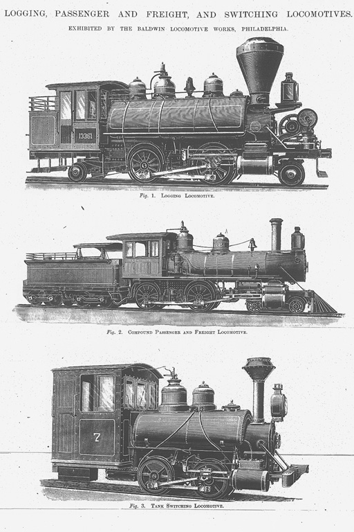 Steam Locomotives Of Different Types  Image