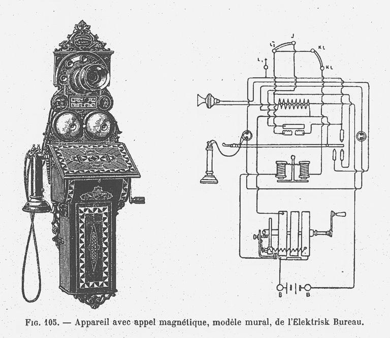 l'elektrisk bureau de christiania's telephone