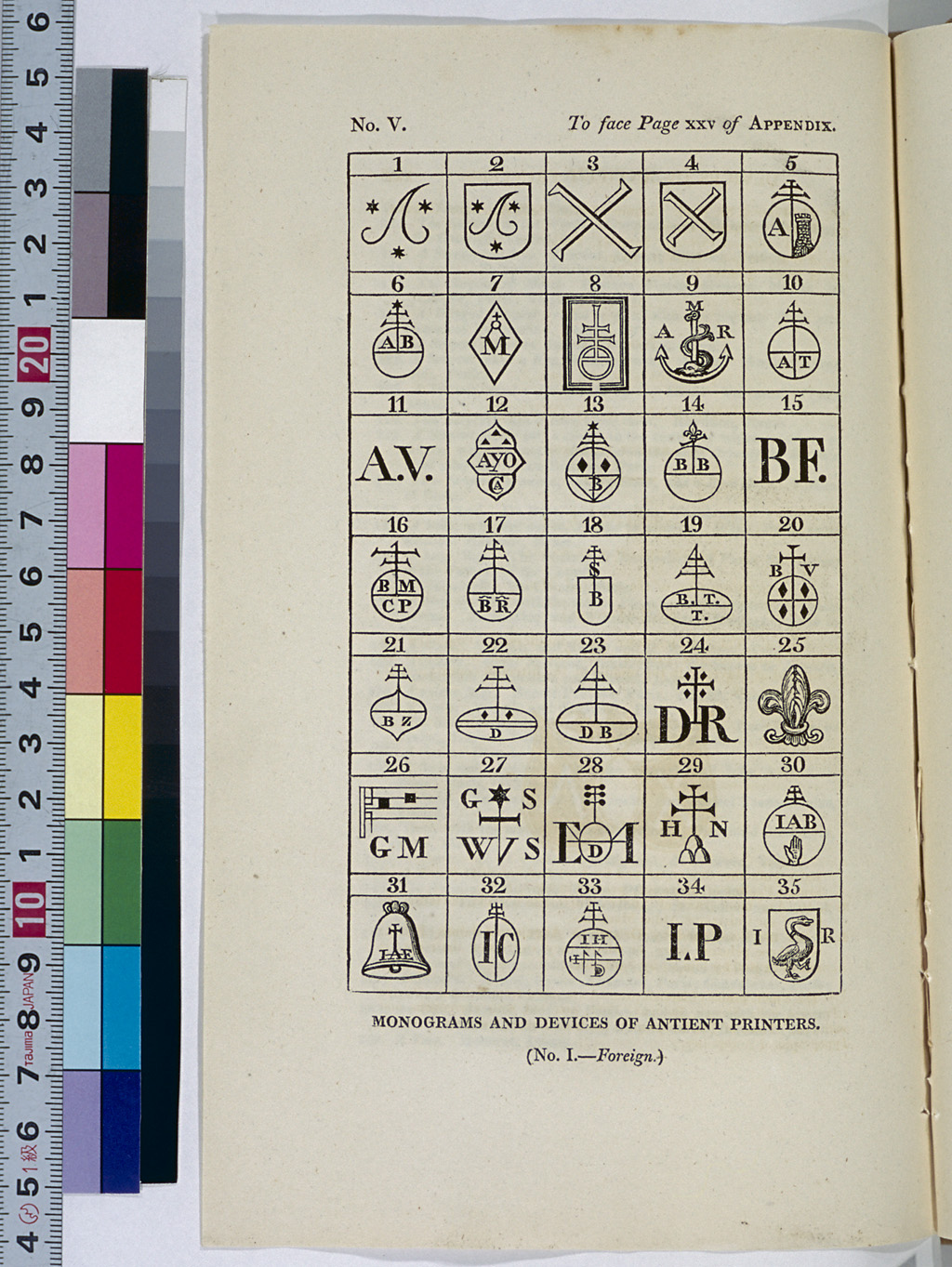 Collection Of Printers Marks In Horne An Introduction To The Study