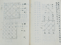One of a series of manuscripts that describe solutions to equations by Seki Takakazu. The picture shows a section for describing how to calculate a determinant. Kaifuku dai no ho  (owned by  the University of Electro-Communications)