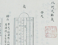 Summary of uses of slide rules (proportional scales) in the West. It reveals a part of the Western mathematics introduced during the rule of Tokugawa Yoshimune.