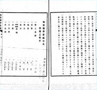 Wasan Dokugaku 1, released in the 34th year of Meiji, which states that it was compiled to be generally intended for some children who would not attend education beyond elementary school due to residence or low income Digital Library from the Meiji Era