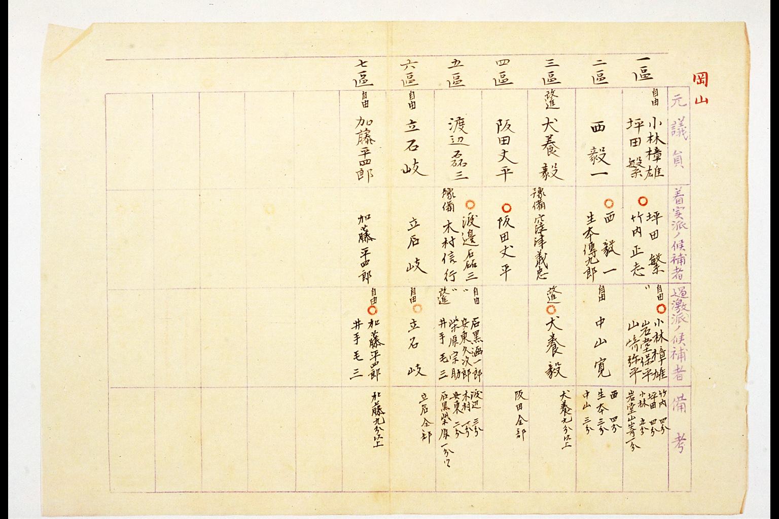 衆議院選挙候補者名簿](拡大画像 33-46)   史料にみる日本の近代