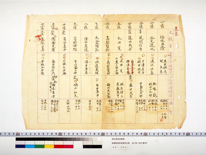 衆議院選挙候補者名簿](標準画像 2-46)   史料にみる日本の近代