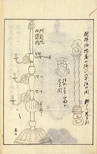 第2部 1. 来日外国人の日本研究 ...